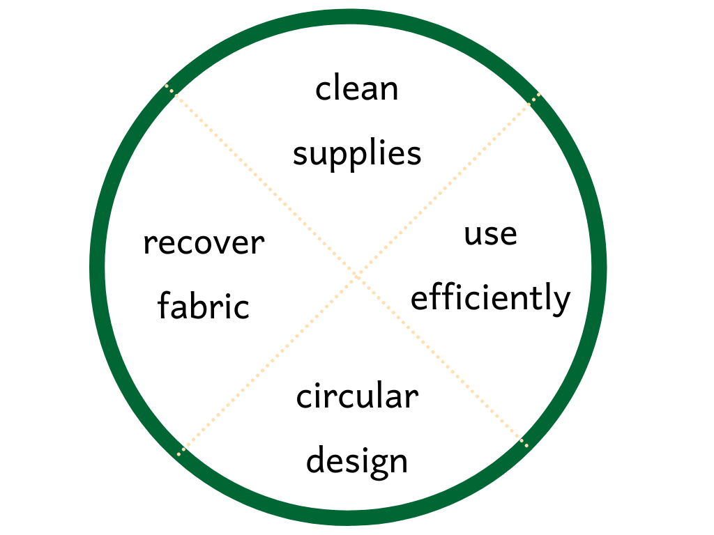 our eco mission
